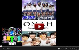 SMTSG Chart 1 SMTSG TV