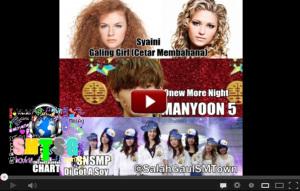 SMTSG Chart 2 SMTSG TV