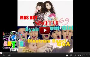 SMTSG Chart 4 SMTSG TV
