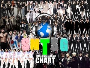 SMTSG Chart